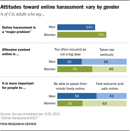 Major problems in the history of american sexuality online