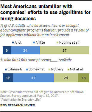 how to think about algorithms review